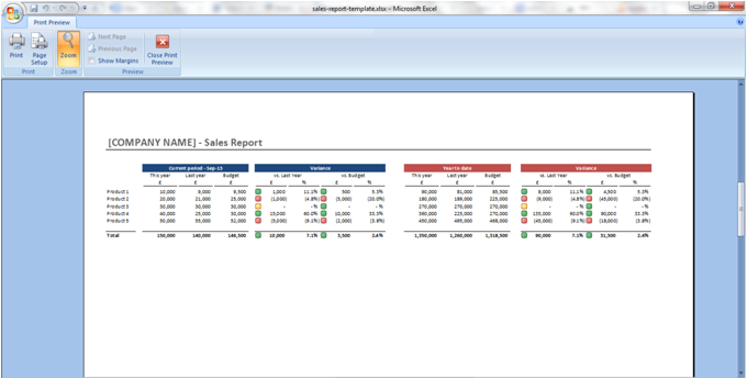 Sales report template – Sales Weekly Report Template